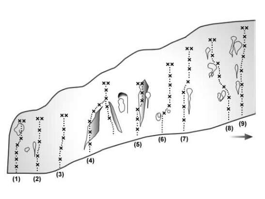 2ルンゼルート図 A
